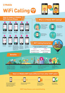 Umobile_Wifi-Calling_Infographic_Final_OL