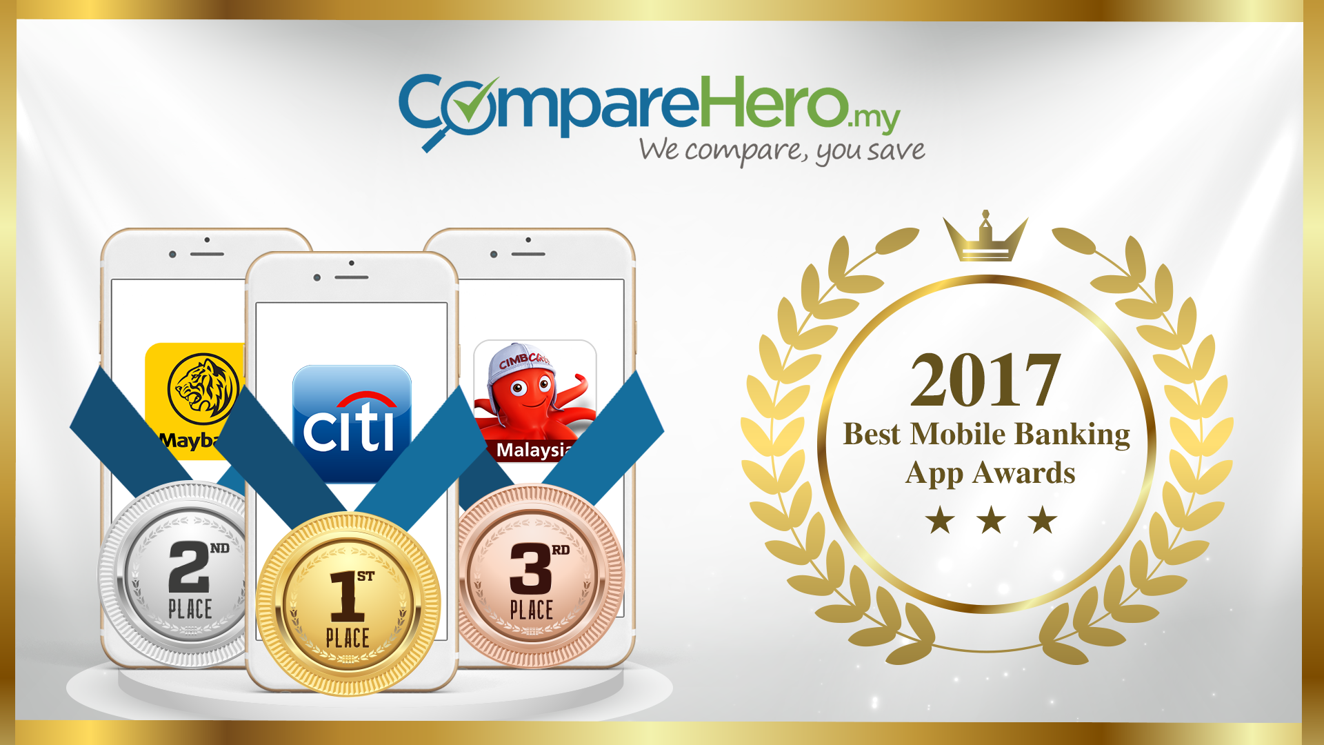 CompareHero.my 2017 Mobile Banking Apps Award Winners Announced