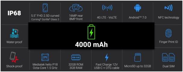 Energizer Hardcase H550S Specs