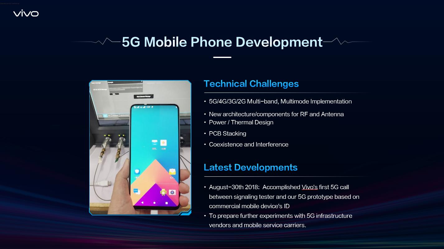 Vivo 5G Smartphones Technology
