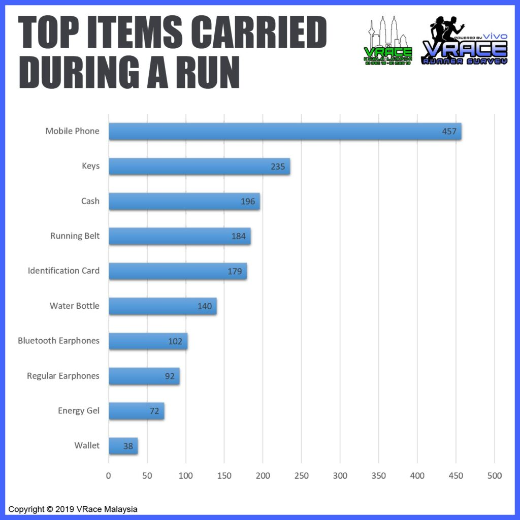 VRace Runners